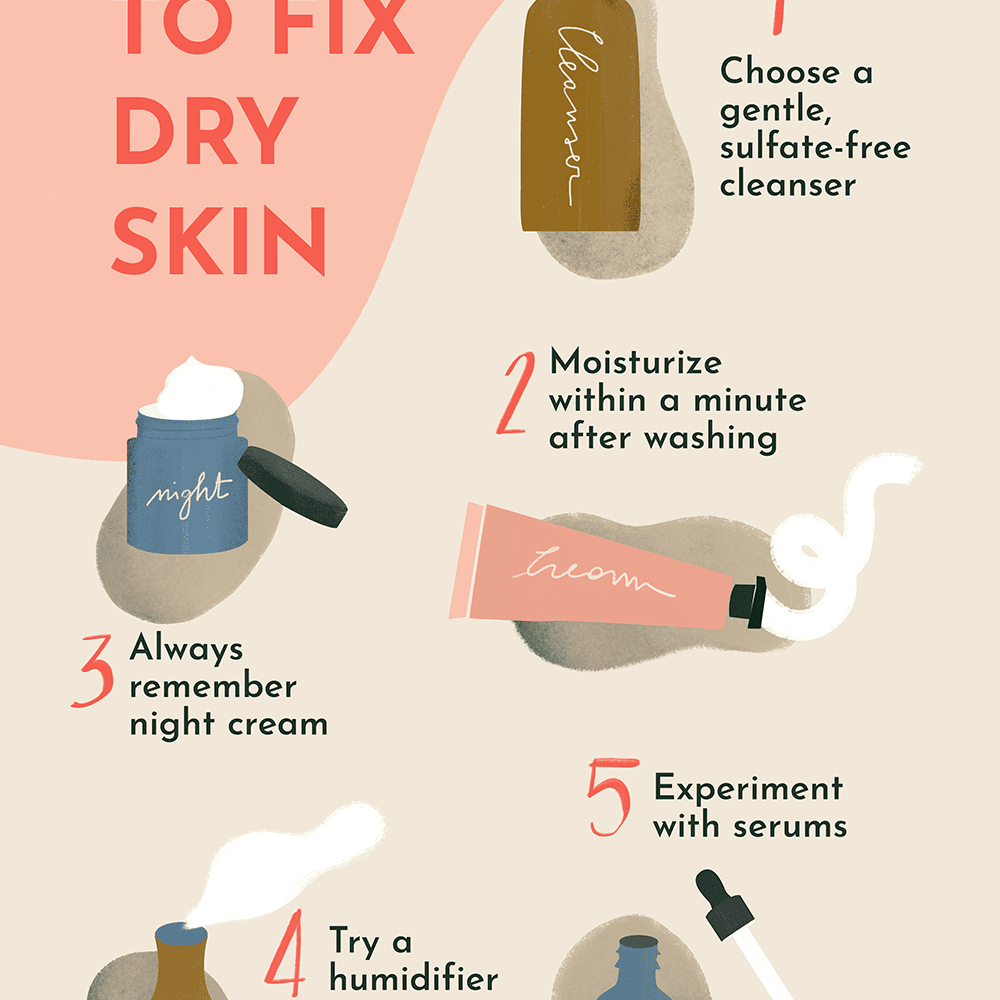 how to heal dry skin