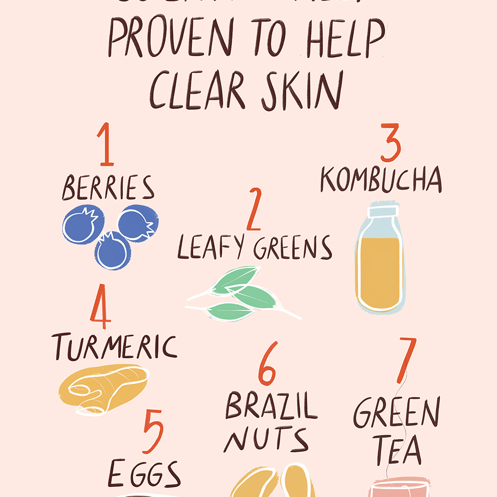 10 Foods Scientifically Proven to Clear Up Your Skin