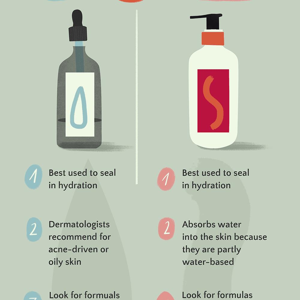 oil vs lotion