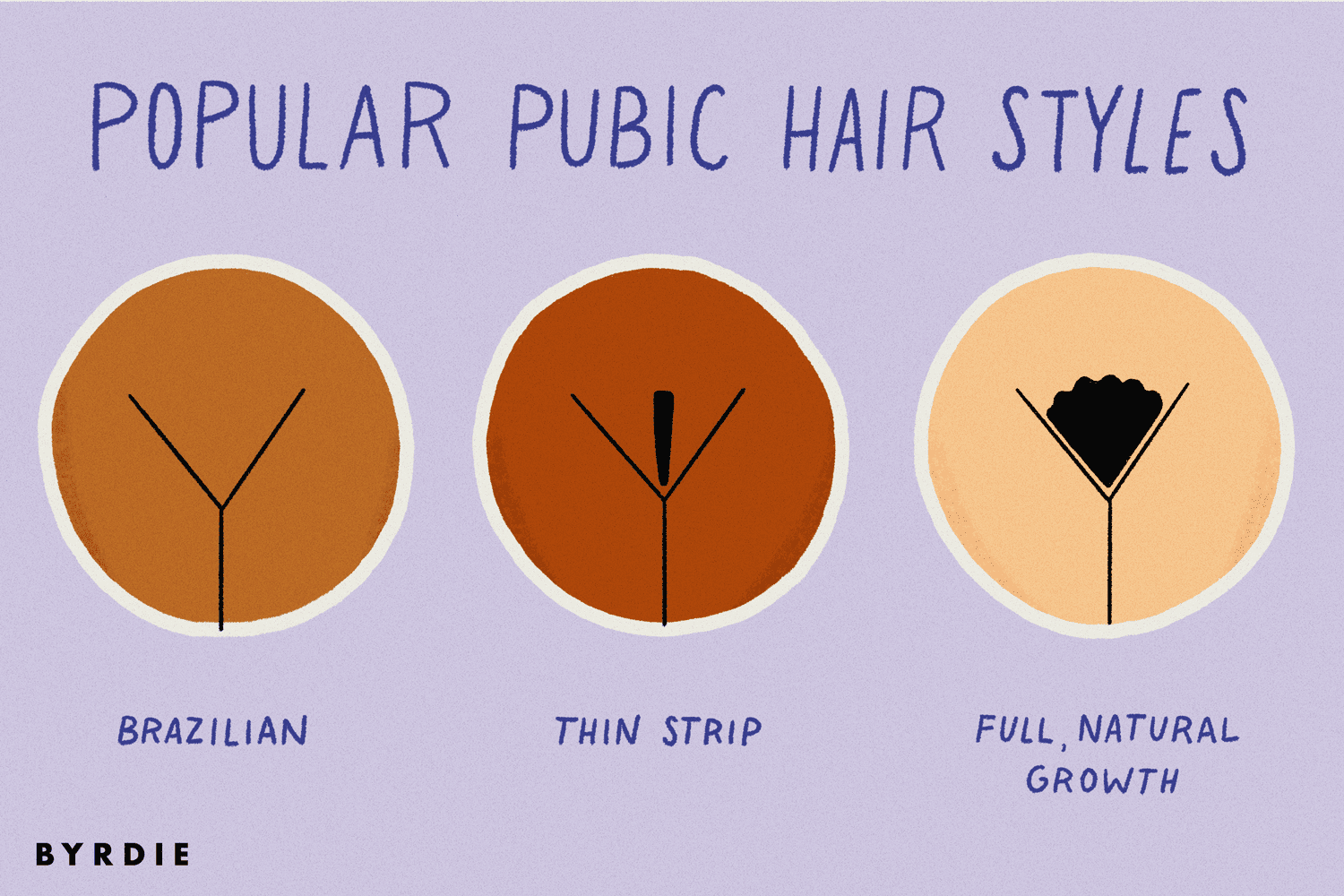 What Are the Most Popular Pubic Hair Styles?