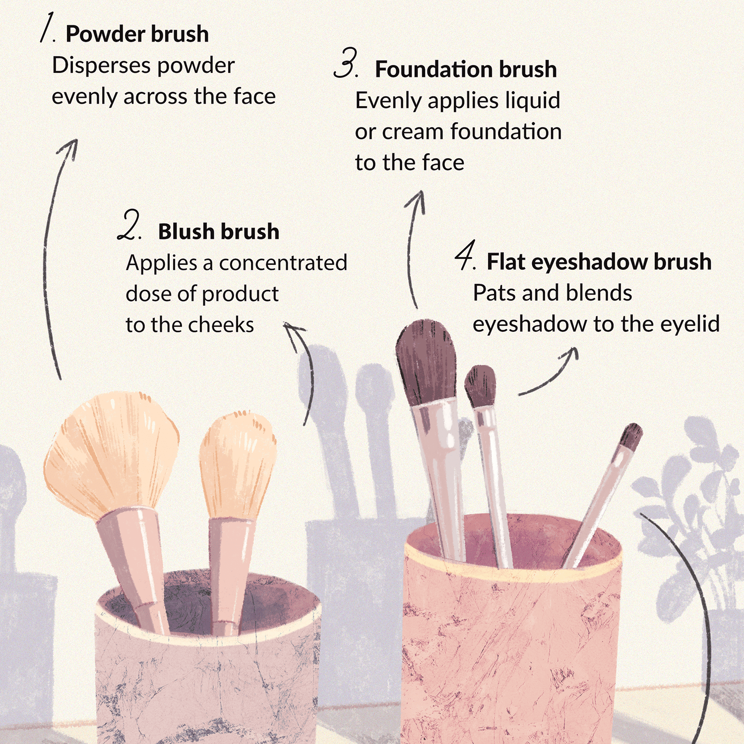 18 Types Of Makeup Brushes Your
