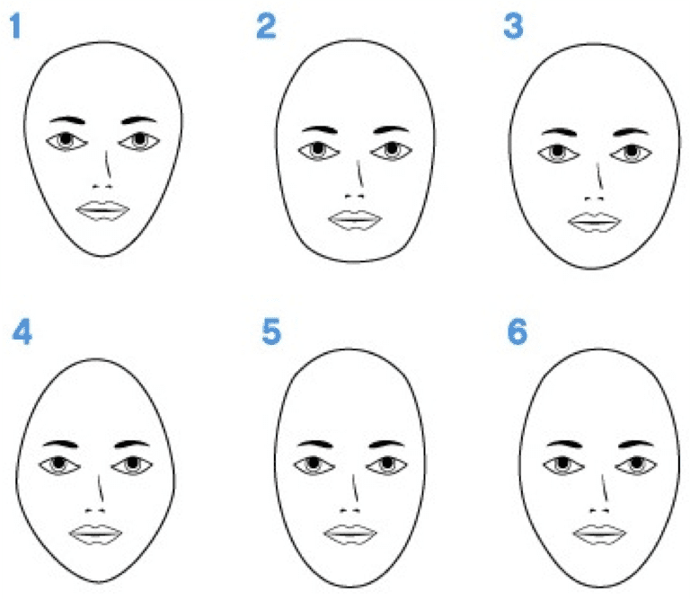 25429bdf95 Measure Your Face. To figure out which face shape ...