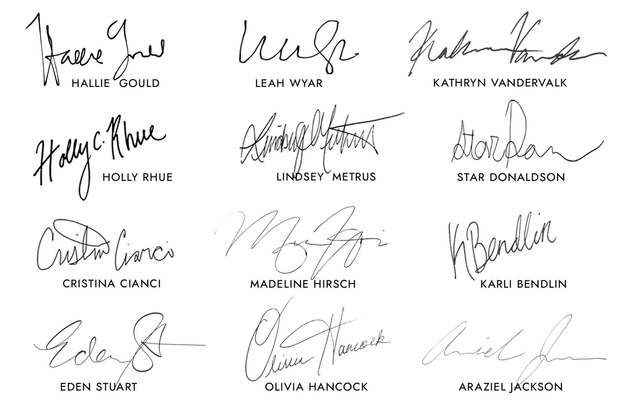 Byrdie signatures