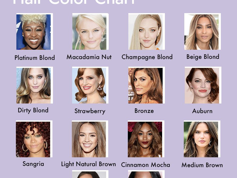 If You Re Asking Which Color Should I Dye My Hair Allow Us To Help
