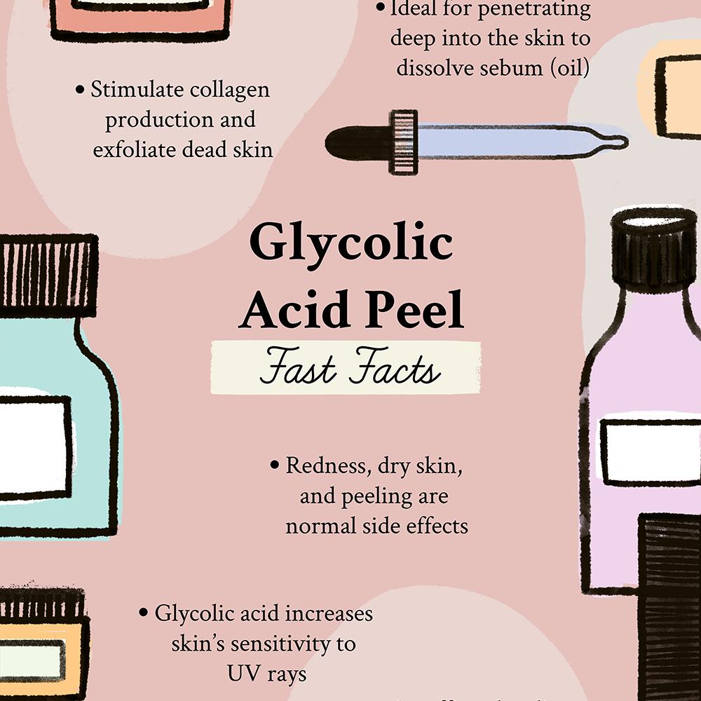 Glycolic Acid Peels Fast Facts
