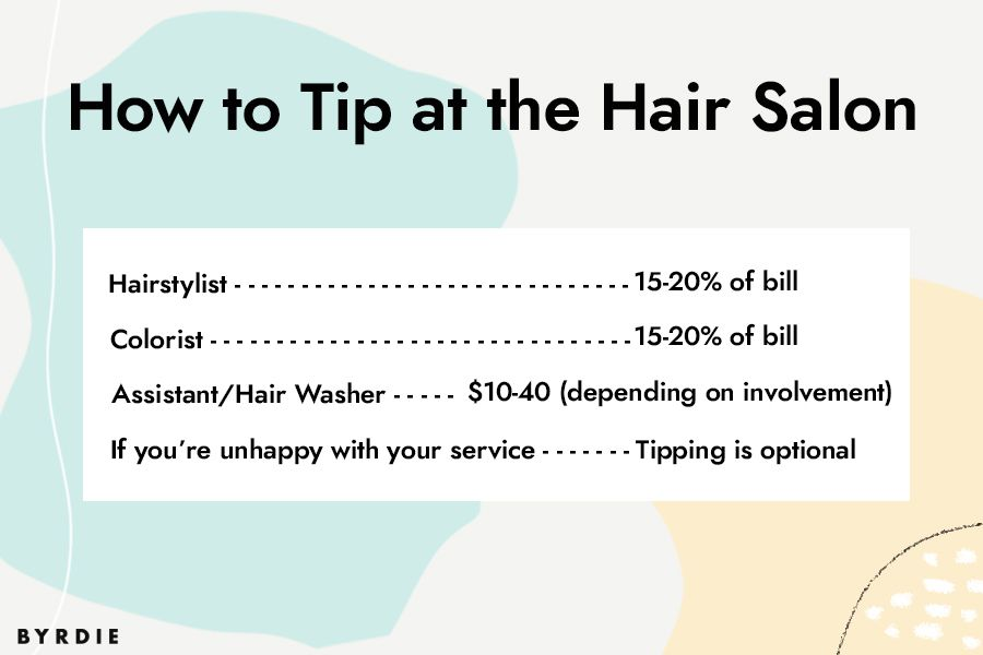 How Much To Tip Your Hairdresser Our