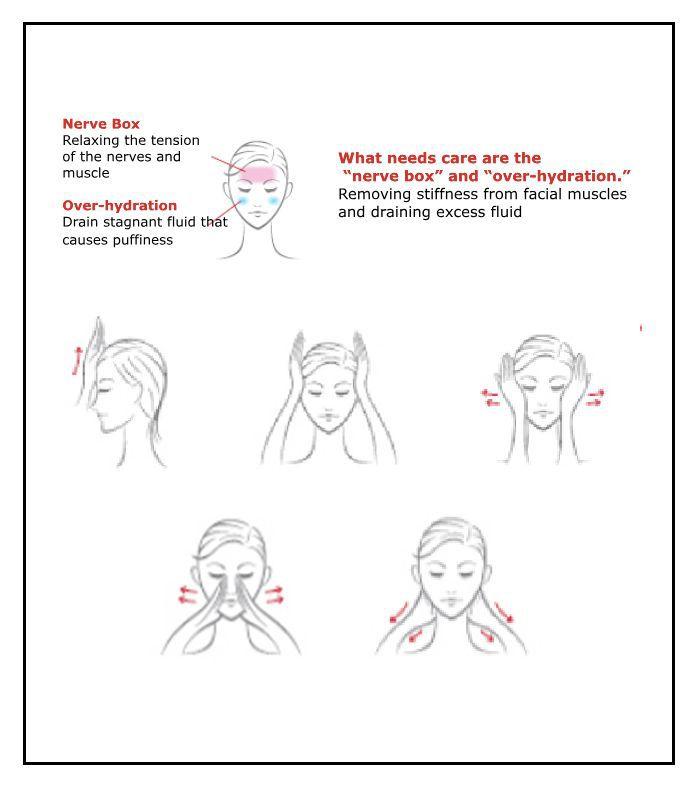 Facial Massage Technique