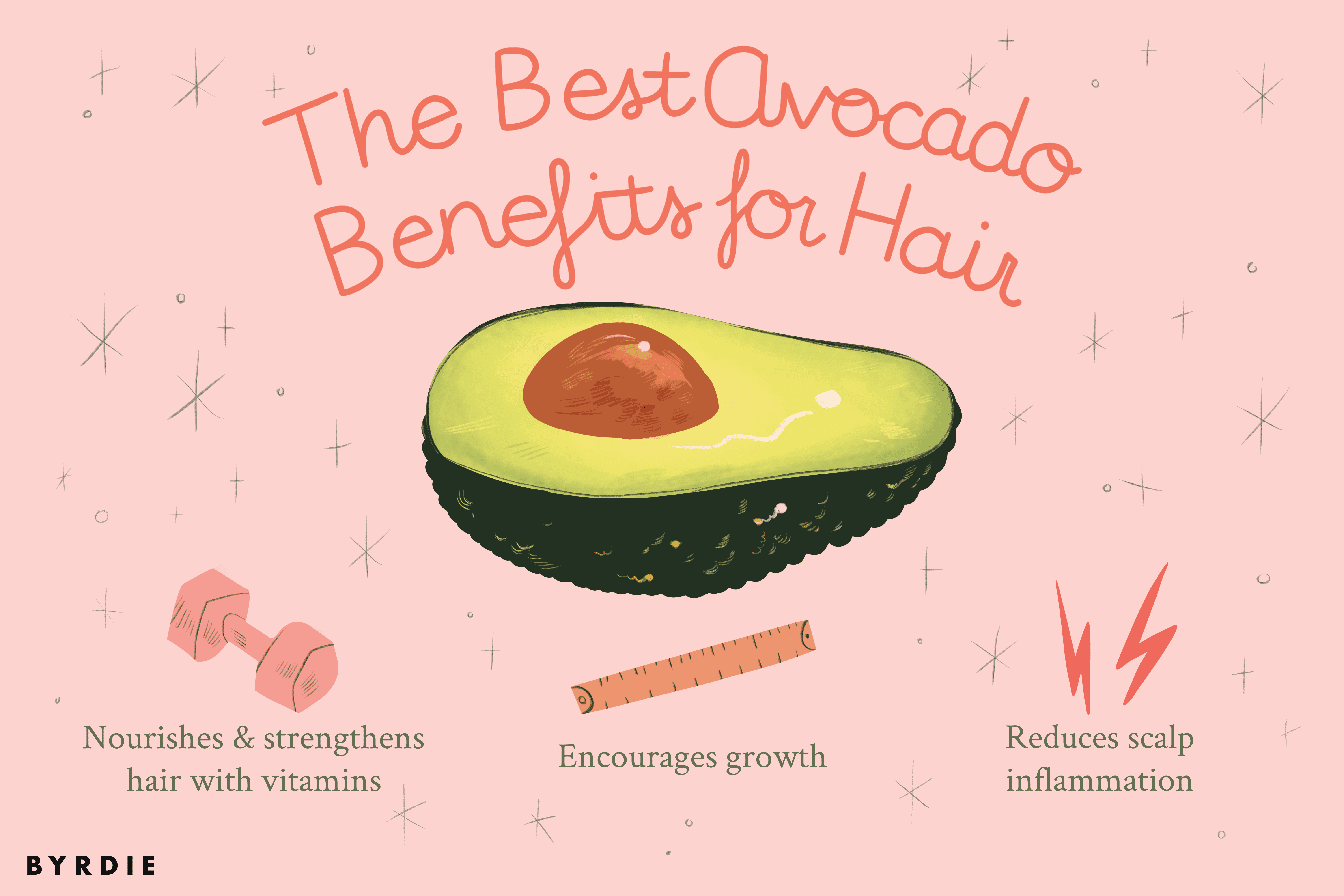 The Best Avocado Benefits for Hair